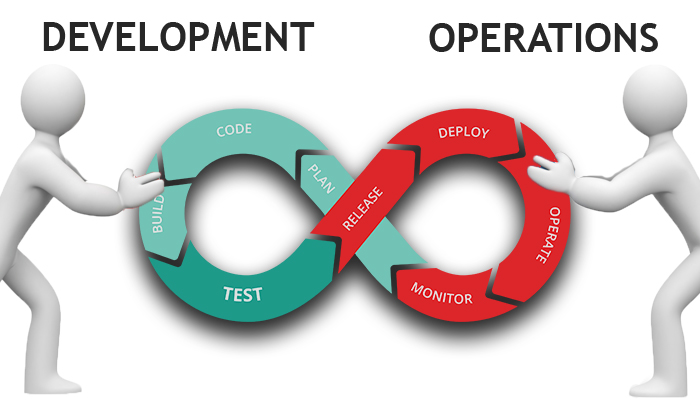 3 DevOps Tools you Need to Know | learntek org